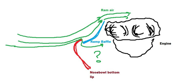 Airflow diagram